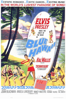 Blue Hawaii yts torrent magnetic links